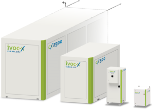 IVOC-X CX product family