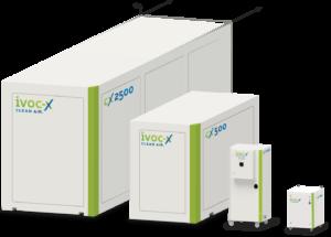IVOC-X CX Produktfamilie