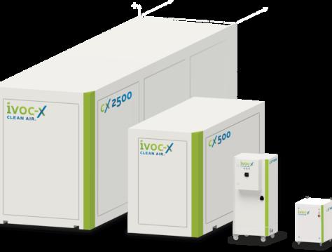 IVOC-X CX Produktübersicht